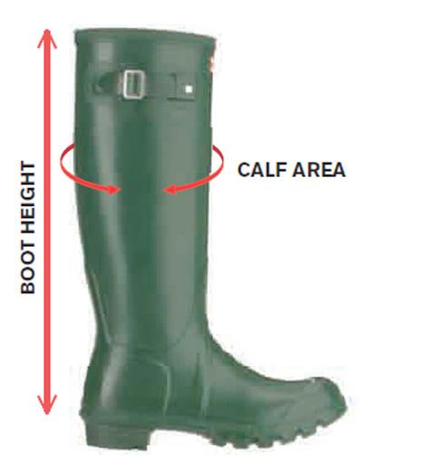 How to measure your wellingtons